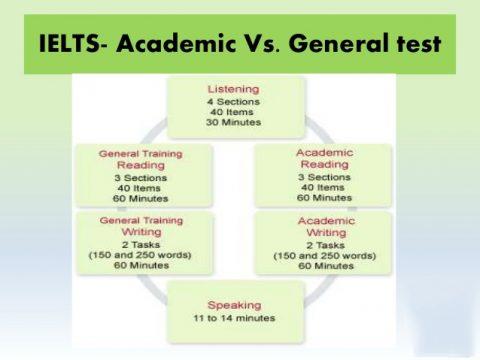 IELTS Academic và IELTS General Training khác nhau thế nào?
